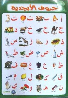 Ecole arabe tableau en couleur de l alphabet arabe et chanson ecole arabe - Alphabet arabe a imprimer ...